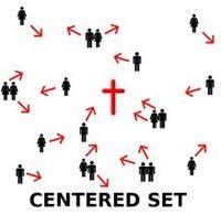 Centered-set