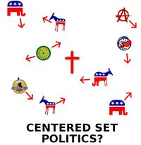 Centered-Set Politics