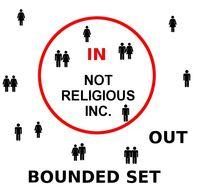 NRI Bounded Set